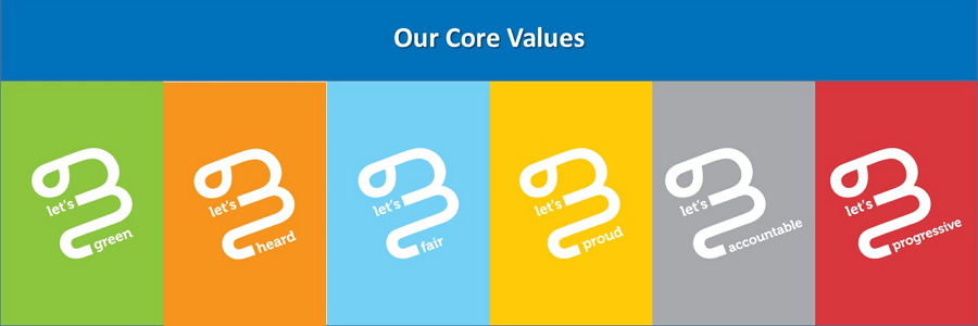 core_values_banner