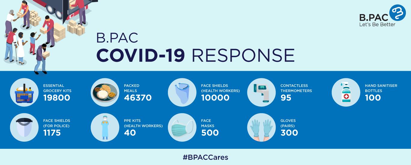 B.PAC Covid-19 Response